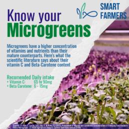12 steps to farming Smart Farmers microgreens nutrional facts